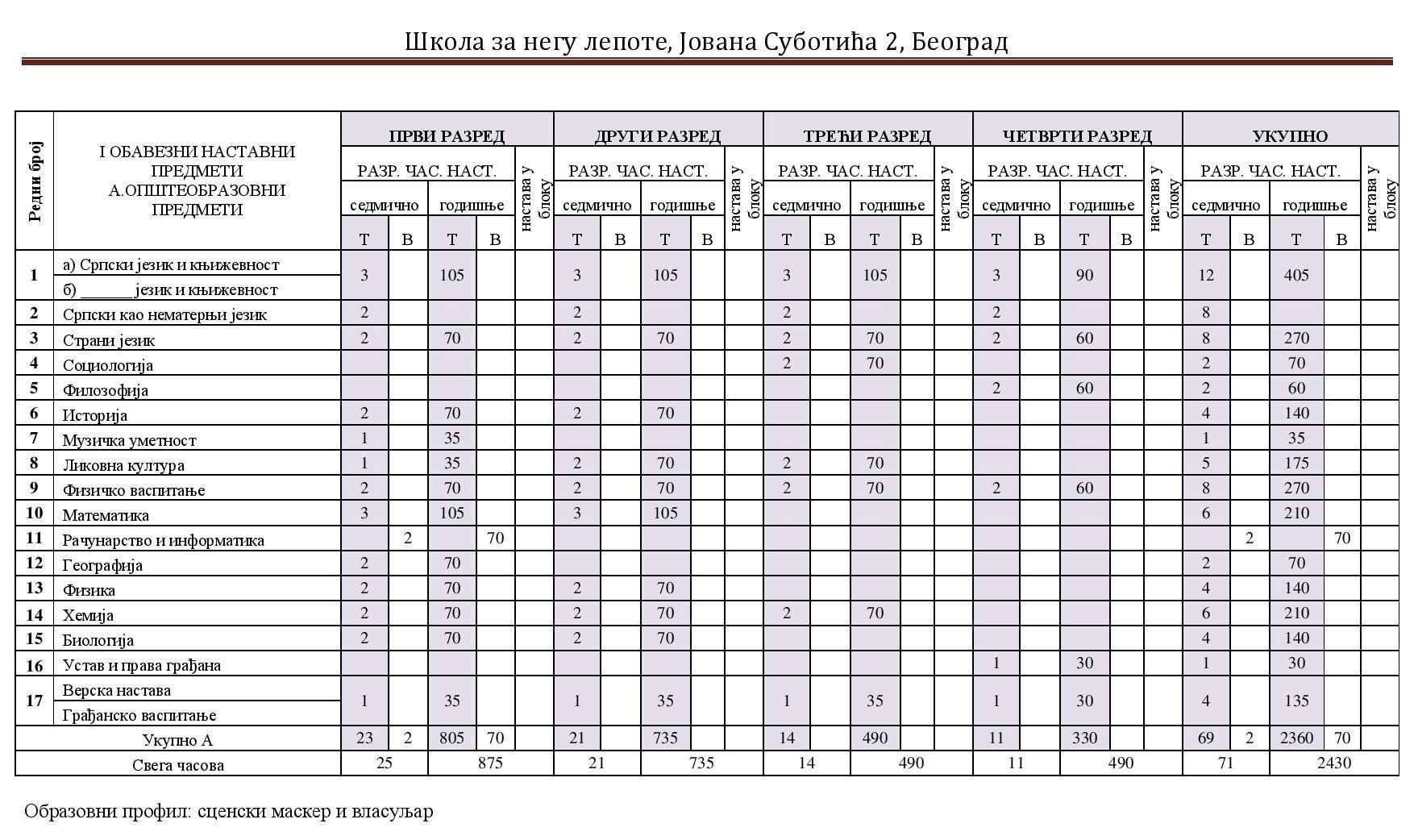 Fond casova Ivan-page-005